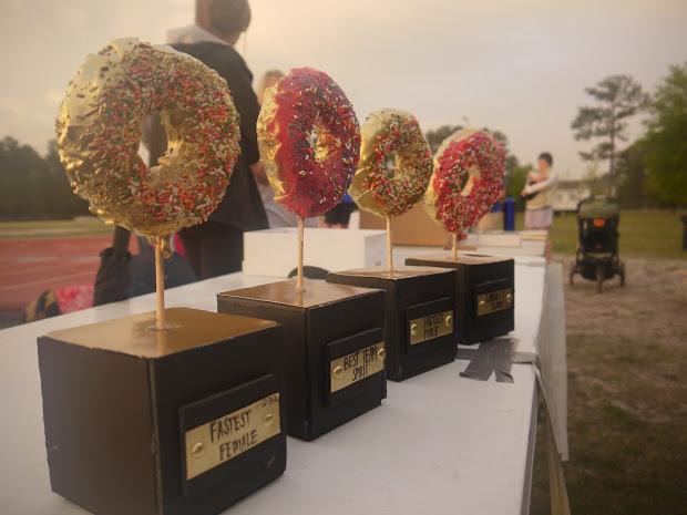 Donut Awards