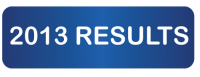 2013results