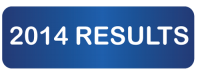 2014results
