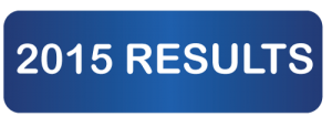 2015 RESULTS